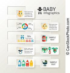 Baby child infographic