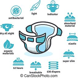 Baby diaper, disposable nappy with characteristics icons...