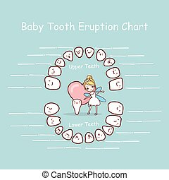 Baby tooth chart eruption record - cartoon Baby tooth chart...