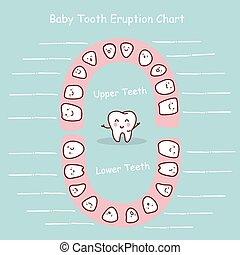 Baby tooth chart record - Baby tooth chart eruption record, ...