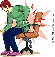 back hurt - office hurt back when sit or Shifting Abuse move...