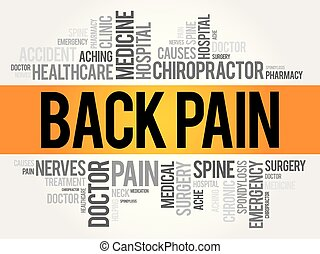 Back Pain word cloud collage