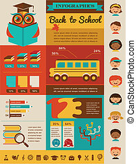 back to la escuela, infographic, datos, y, gráfico,...