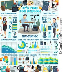 Back to School education vector infographics
