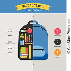 Back to school infographics with student backpack, concept design