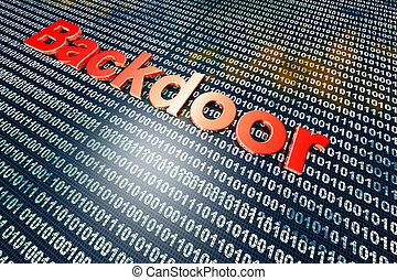 Backdoor - A digital backdoor, a vulnerable port for a ...