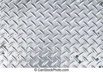Background aluminum.