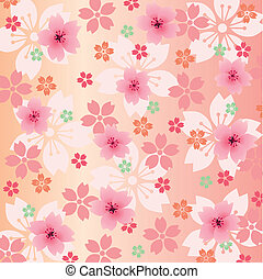 Background Blossoms