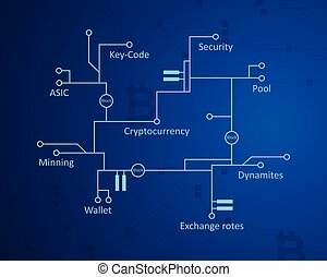 Background of block chain style vector illustration