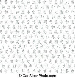 Background of Japanese hieroglyphics