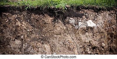 Background of slit of ground