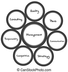 Background with circles and business terms
