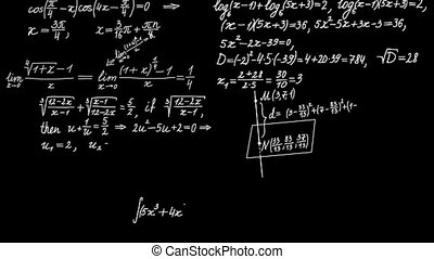 Background with math formulas.