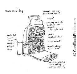 backpack items and stuffs to carry for trip illustration