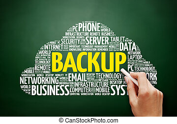 BACKUP word cloud collage