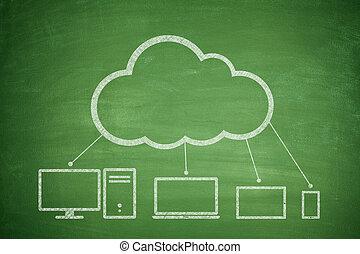 Backup your stuff on Blackboard - Backup your stuff concept...
