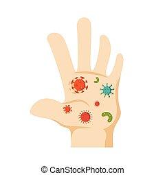 bactérie, sale, il, main