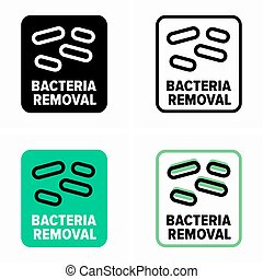 Bacteria removal, purifying and disinfection process