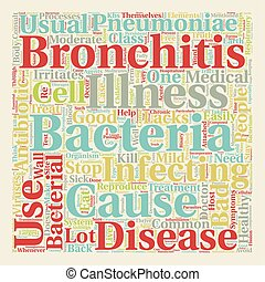 bacterial bronchitis text background wordcloud concept