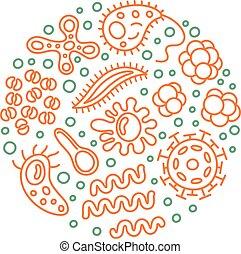 bacterias, protozoa., tipos, infusorium, coronavirus, micro-...