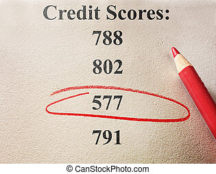 bad credit red circle - Red circle around a bad credit score...