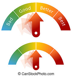 Bad Good Better Best Meter - An image of a bad good better...