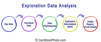 badanie, dane, analiza