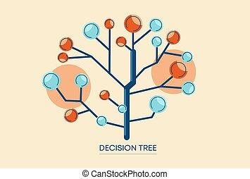baglås, korrekt, tykke, løsninger, træ, træ., omfangsrig, bestemmelse, netværk, illustration., form