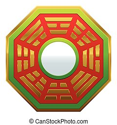 Bagua Mirror Feng Shui - powerful cure to protect against...