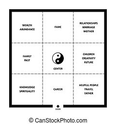 Baguas Feng Shui square room classification. Exemplary ideal room with door, nine fields and a Yin Yang symbol. Abstract black and white illustration.