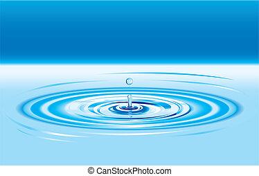 baisse eau, fond
