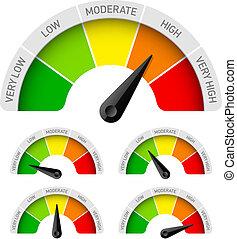 baixo, moderado, alto, -, avaliação, medidor