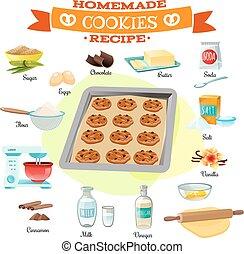 Baking Ingredients Recipe Illustration