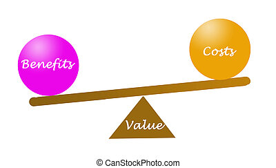 Balance between cost and benefits