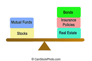 Balance between risker and safer investments