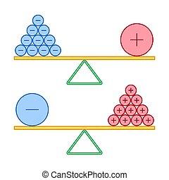 balance, concepto, ilustración