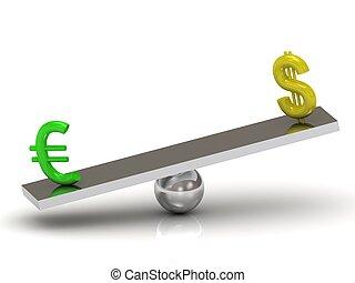 Balance Dollar and green Euro
