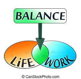 balance from work and life words