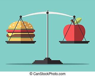 Balance, hamburger and apple