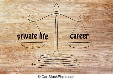 work-life balance: private life & career - balance measuring...