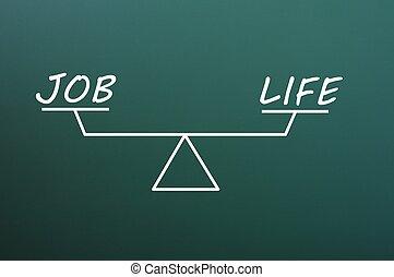 Balance of job and life on a green chalkboard
