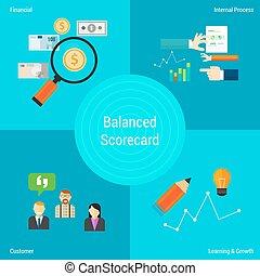 balanced scorecard illustration in hand drawing business concept