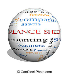Balance Sheet 3D sphere Word Cloud Concept with great terms such as financial, assets, tax and more.