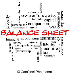 Balance Sheet Word Cloud Concept in red caps with great terms such as financial, assets, tax and more.
