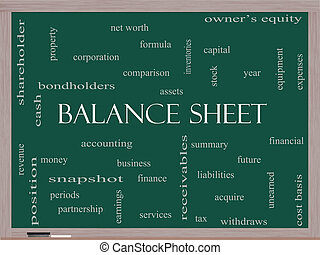 Balance Sheet Word Cloud Concept on a Blackboard with great...