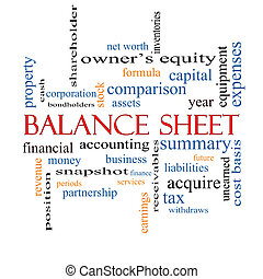 Balance Sheet Word Cloud Concept with great terms such as financial, assets, tax and more.