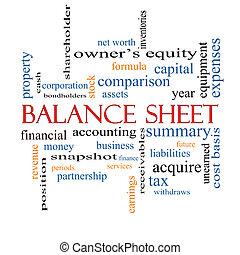Balance Sheet Word Cloud Concept
