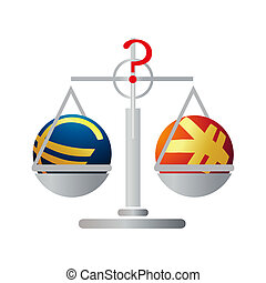 Balance with Euro and Yuan