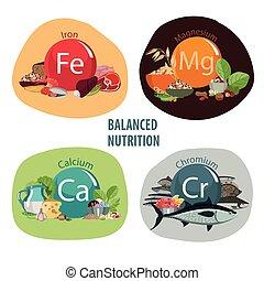 balanced diet - A balanced diet rich in minerals. Organic...