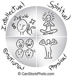 Balanced Human - An image of a intellectual, emotional,...
